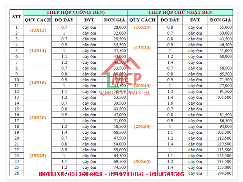 The latest price quotation of good quality construction steel in 2020